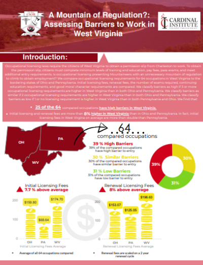 A Mountain of Regulation?: Assessing Barriers to Work in West Virginia