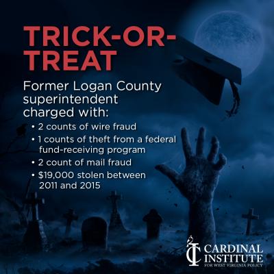 Halloween Haunts: Trick or Treat!